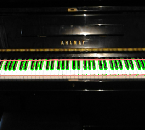 Picture of PianoAR