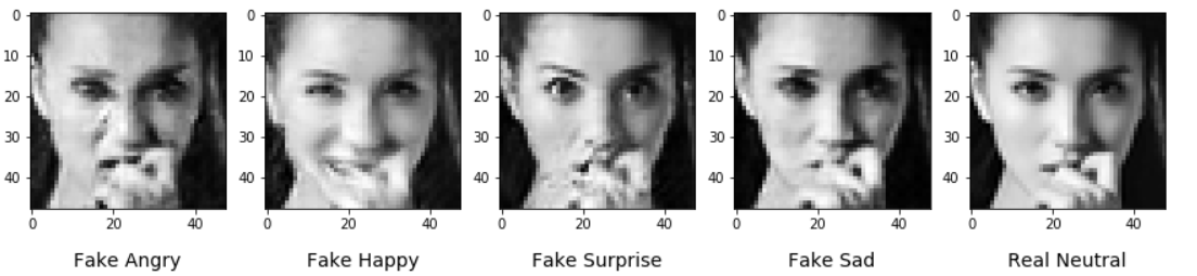Project Facial Expression Generation using GANs Picture 5