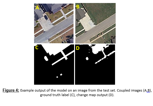 Project CHANGE DETECTION IN REMOTE SENSING SATALITE  IMAGES USING DEEP LEARNING Picture 1