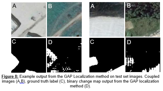 Project CHANGE DETECTION IN REMOTE SENSING SATALITE  IMAGES USING DEEP LEARNING Picture 2