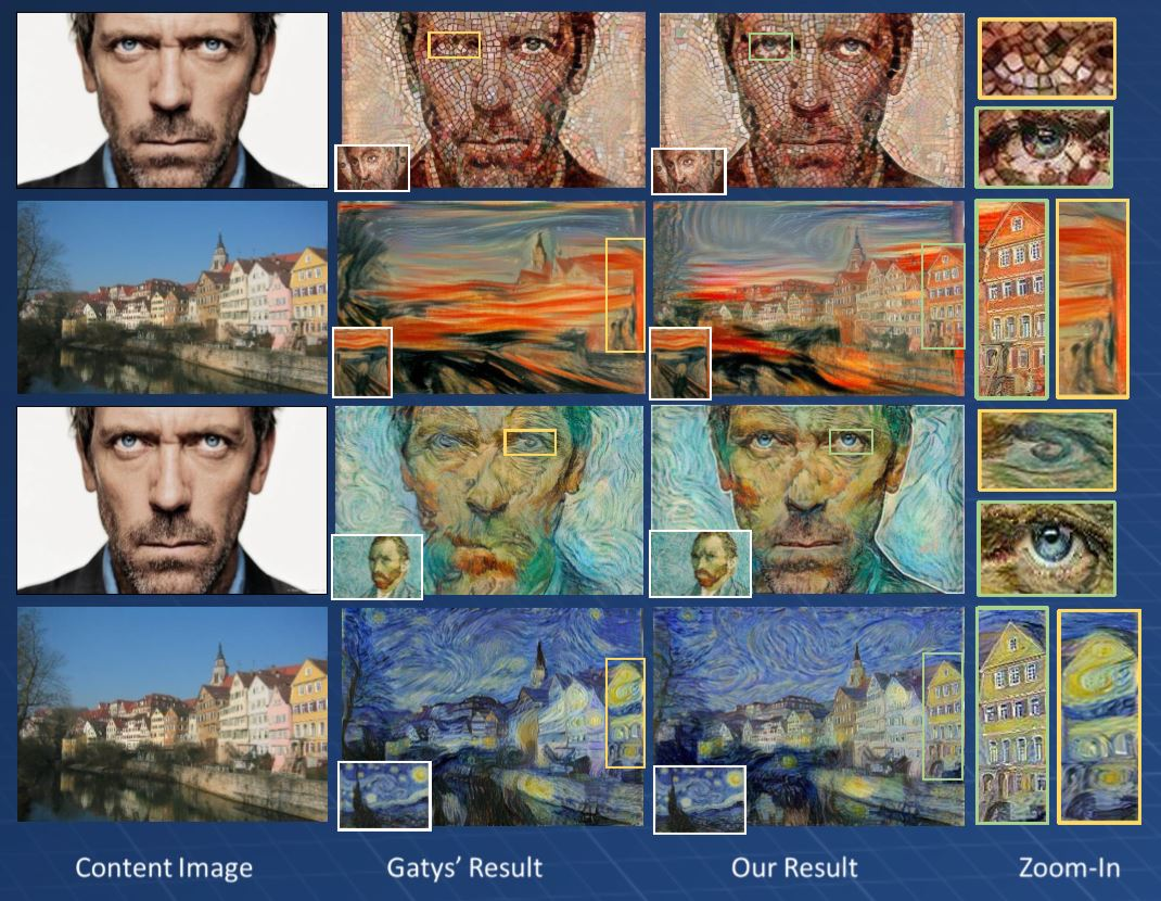 Project Next Generation Image Style Transfer via CNN Picture 3
